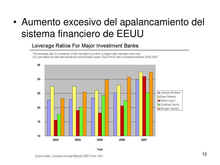Aumento excesivo del apalancamiento del sistema financiero de EEUU