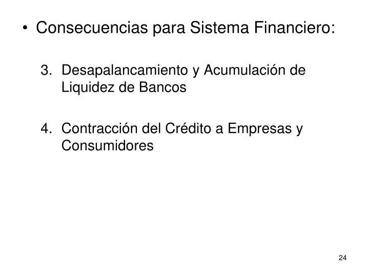Consecuencias para Sistema Financiero: