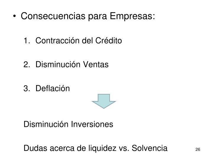 Consecuencias para Empresas: