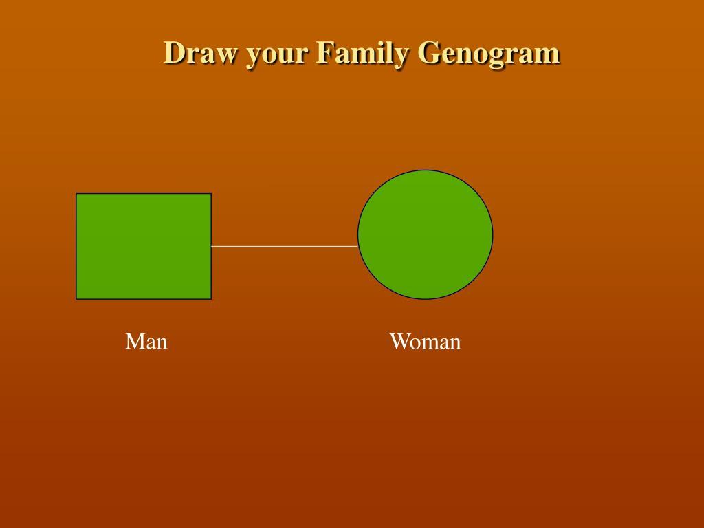 Draw your Family Genogram