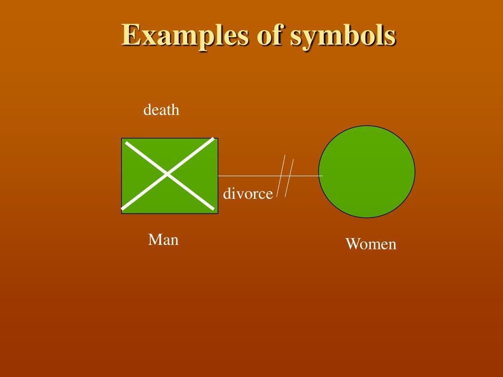 Examples of symbols