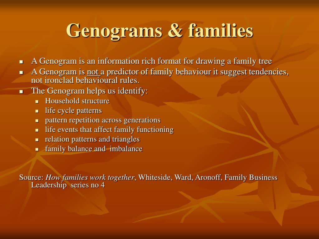 Genograms & families