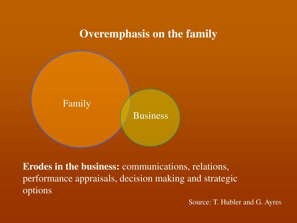 Overemphasis on the family