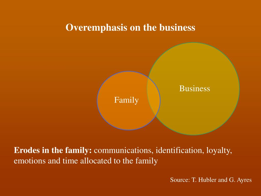 Overemphasis on the business
