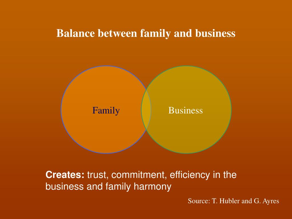 Balance between family and business