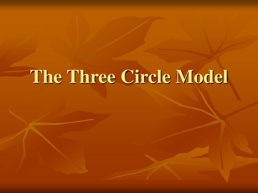 The Three Circle Model