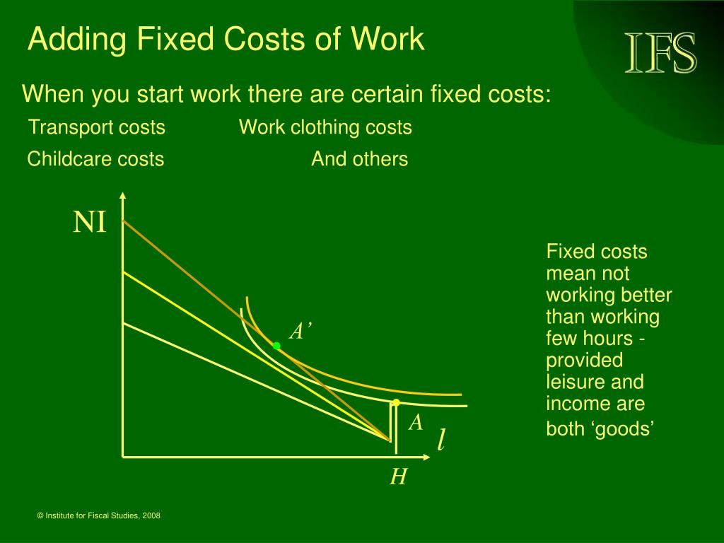 Adding Fixed Costs of Work