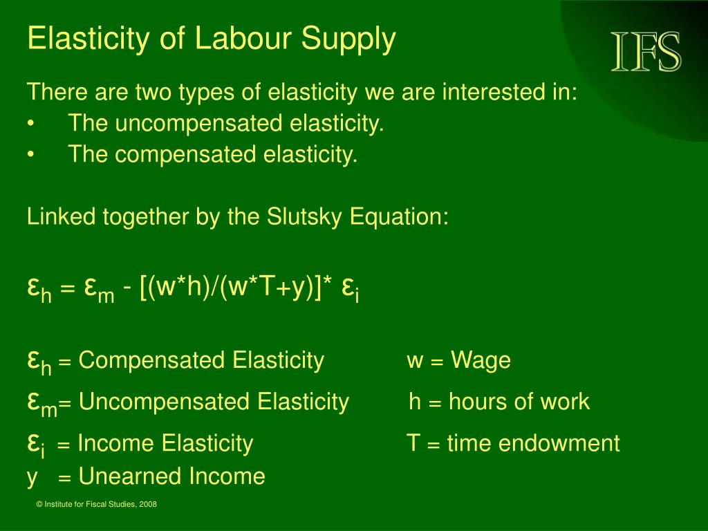 Elasticity of Labour Supply