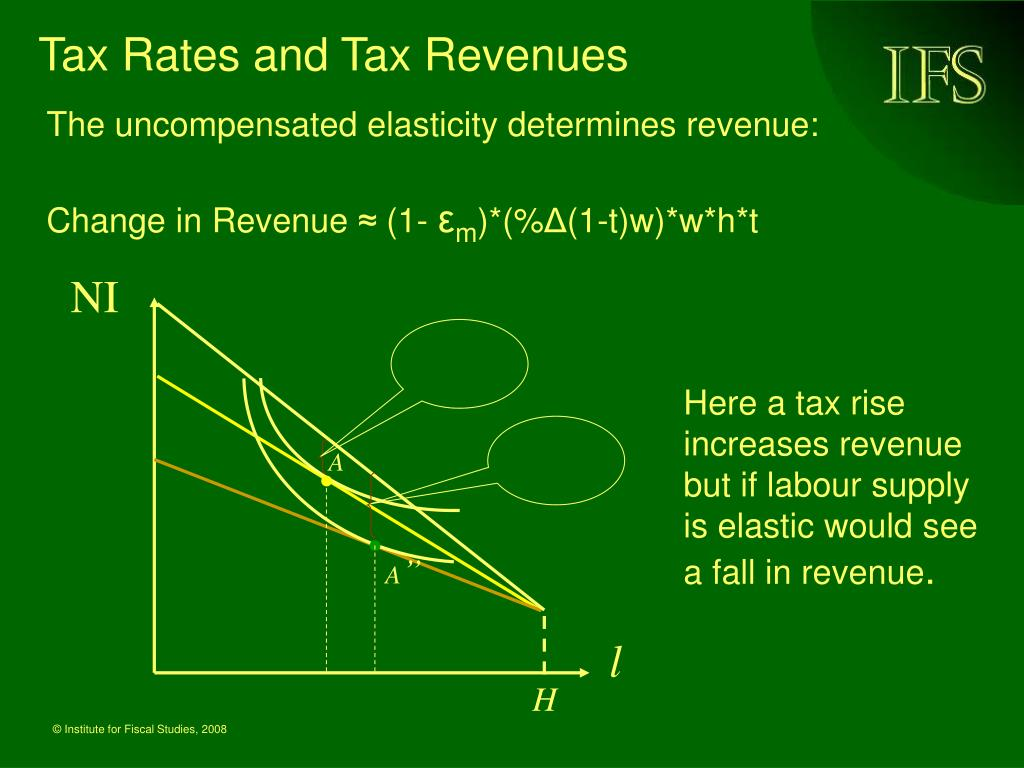 Tax Rates and Tax Revenues