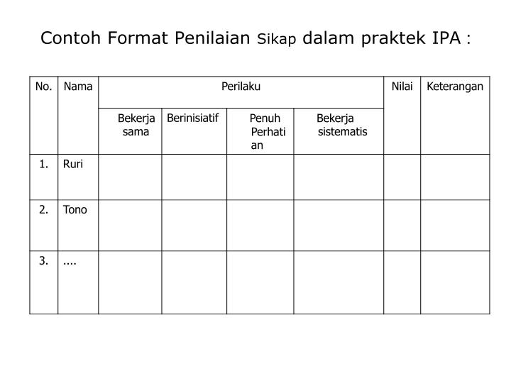 Contoh Format Penilaian