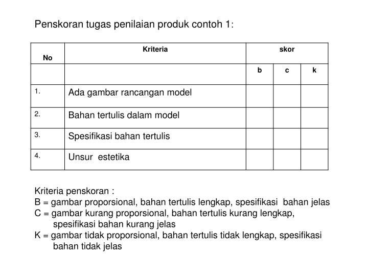 Penskoran tugas penilaian produk contoh 1