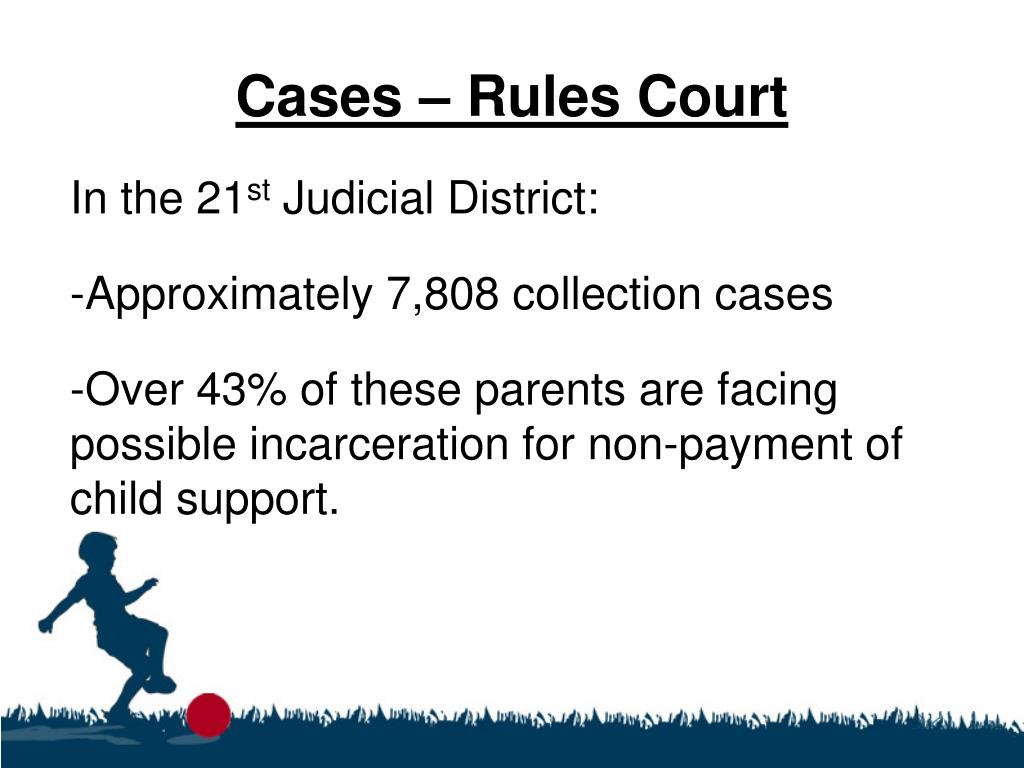 Cases – Rules Court