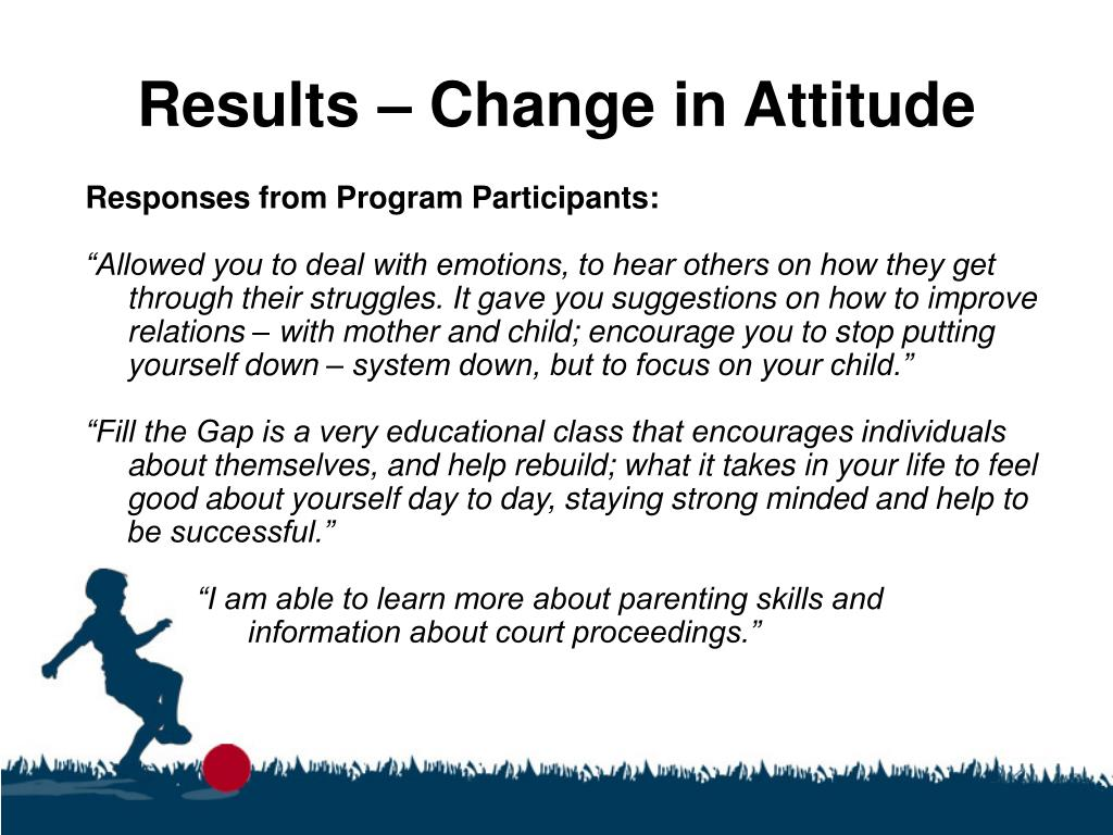 Results – Change in Attitude