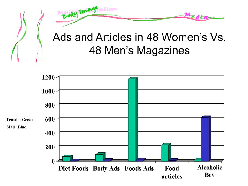 Ads and Articles in 48 Women's Vs.