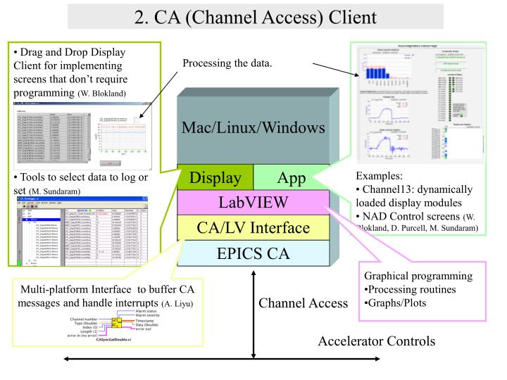 2. CA (Channel Access) Client