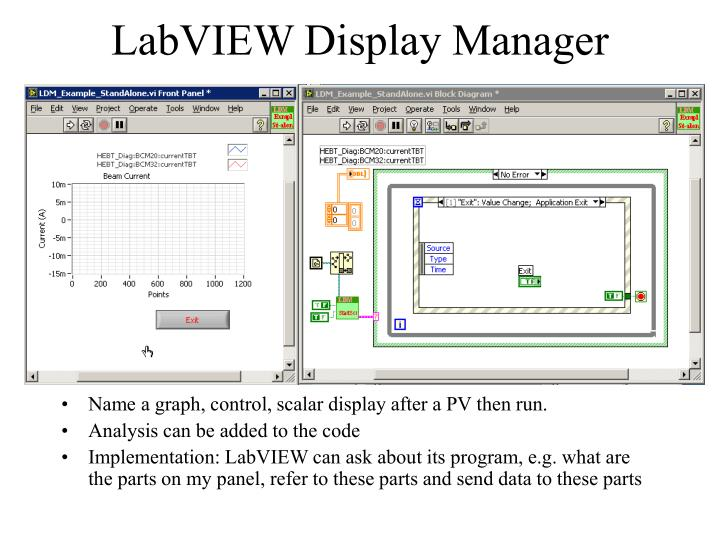 LabVIEW Display Manager