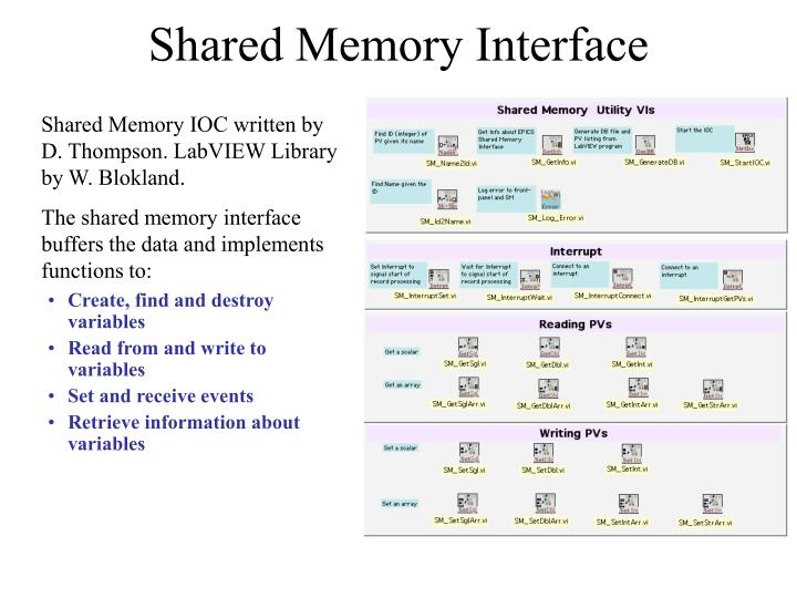 Shared Memory Interface