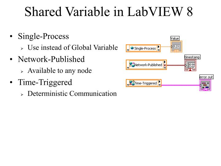 Shared Variable in LabVIEW 8