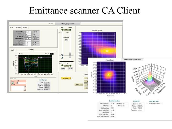 Emittance scanner CA Client
