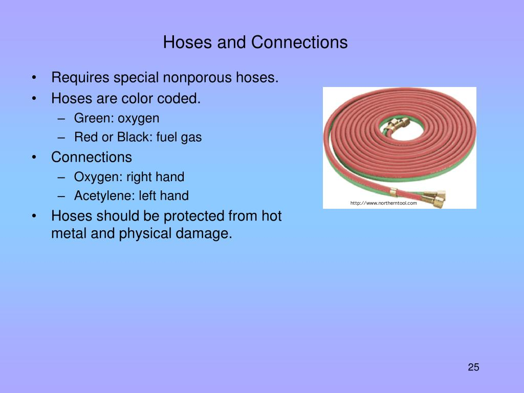 Hoses and Connections