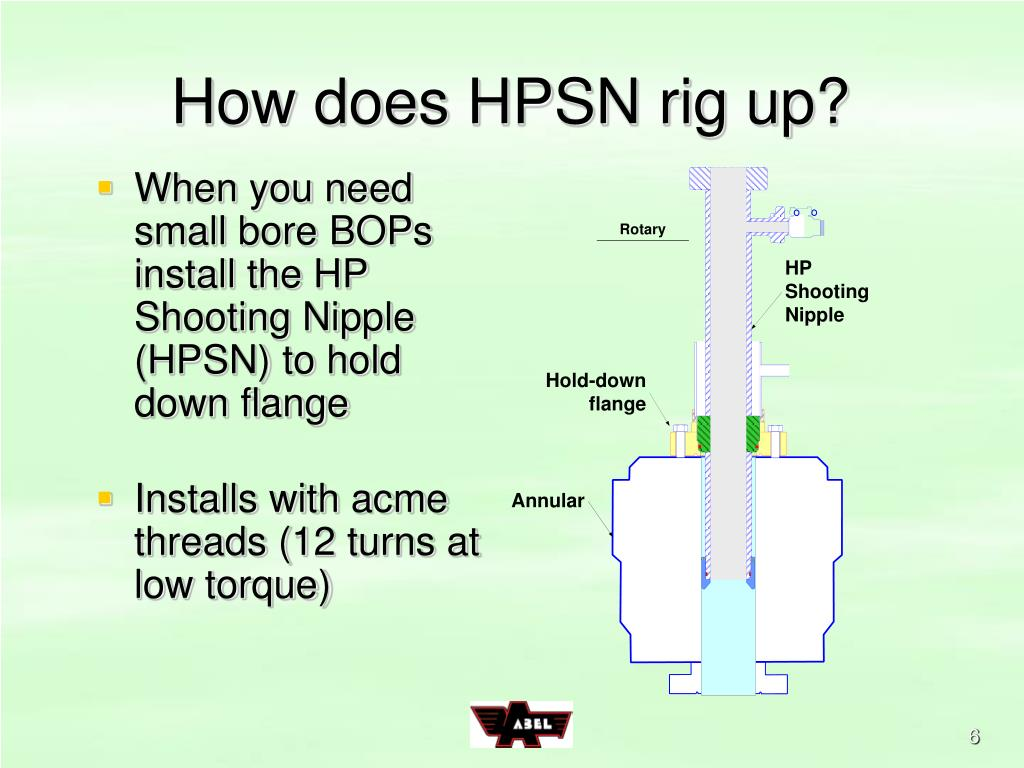 How does HPSN rig up?