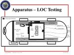 apparatus loc testing