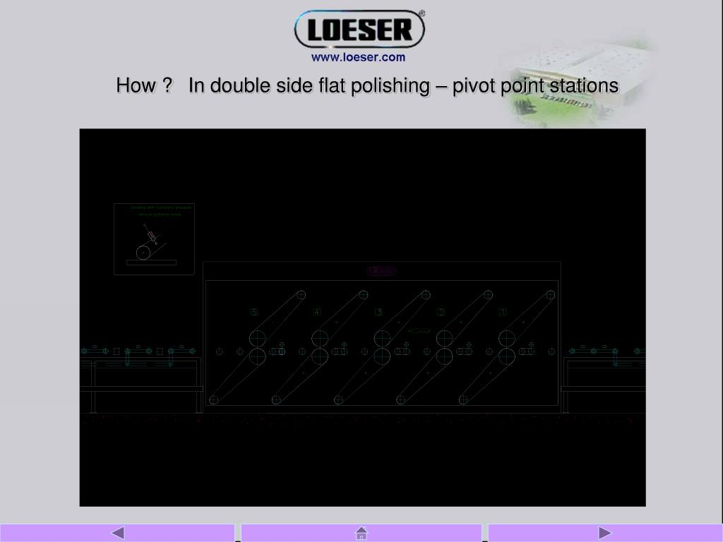 How ?In double side flat polishing – pivot point stations