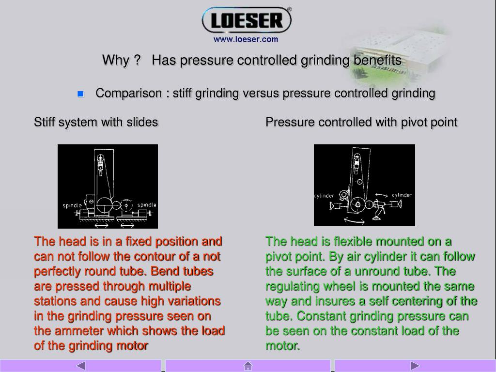 Why ? Has pressure controlled grinding benefits