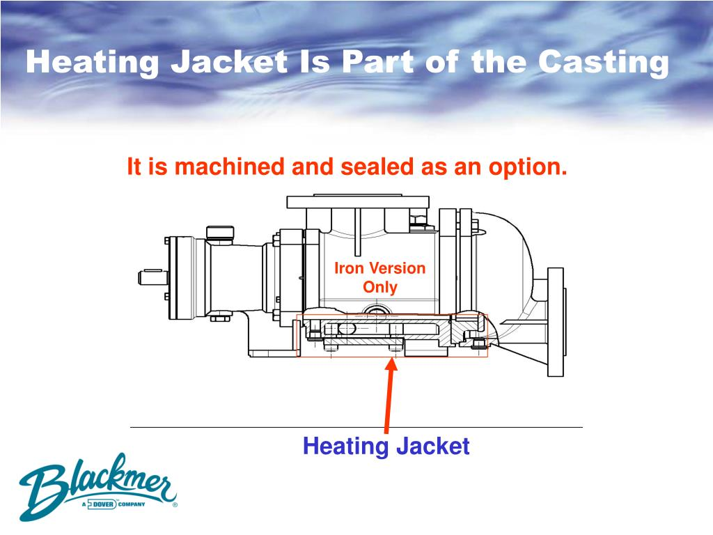 Heating Jacket Is Part of the Casting