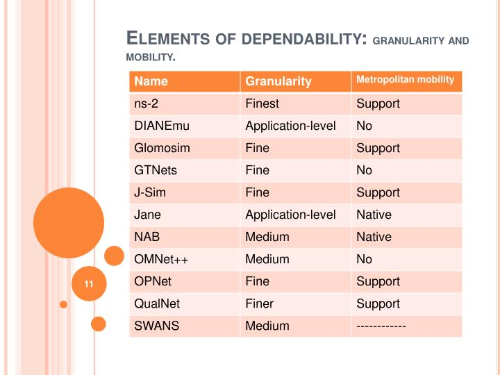 Elements of dependability: