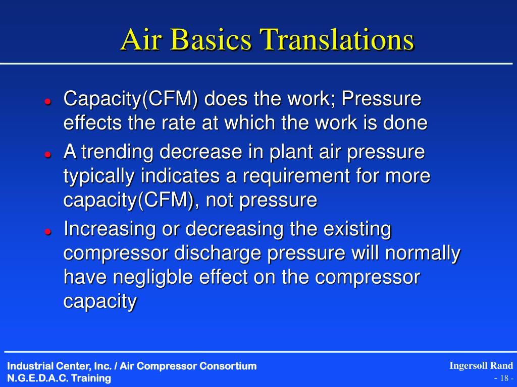 Air Basics Translations