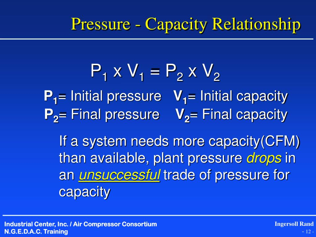 Pressure - Capacity Relationship