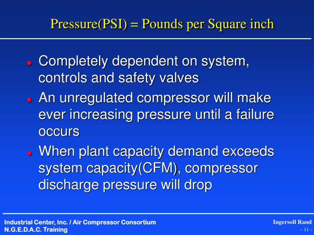 Pressure(PSI) = Pounds per Square inch