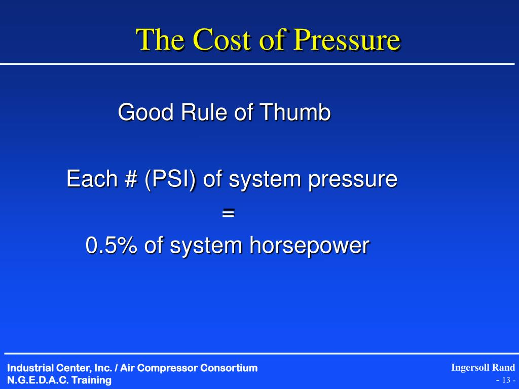 The Cost of Pressure