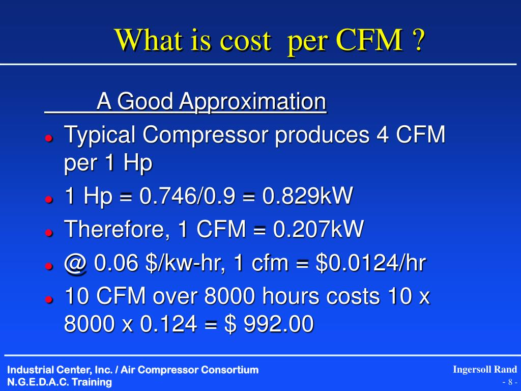 What is cost  per CFM ?