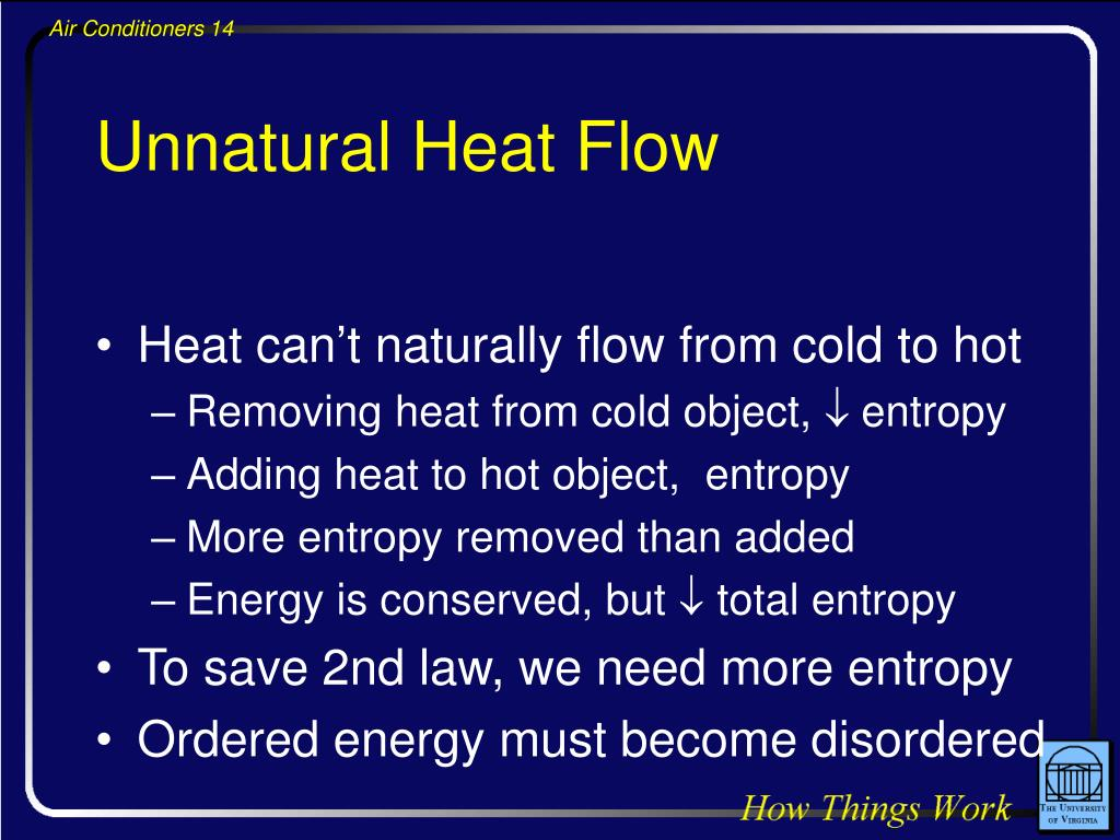 Unnatural Heat Flow