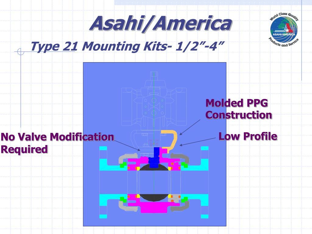 """Type 21 Mounting Kits- 1/2""""-4"""""""