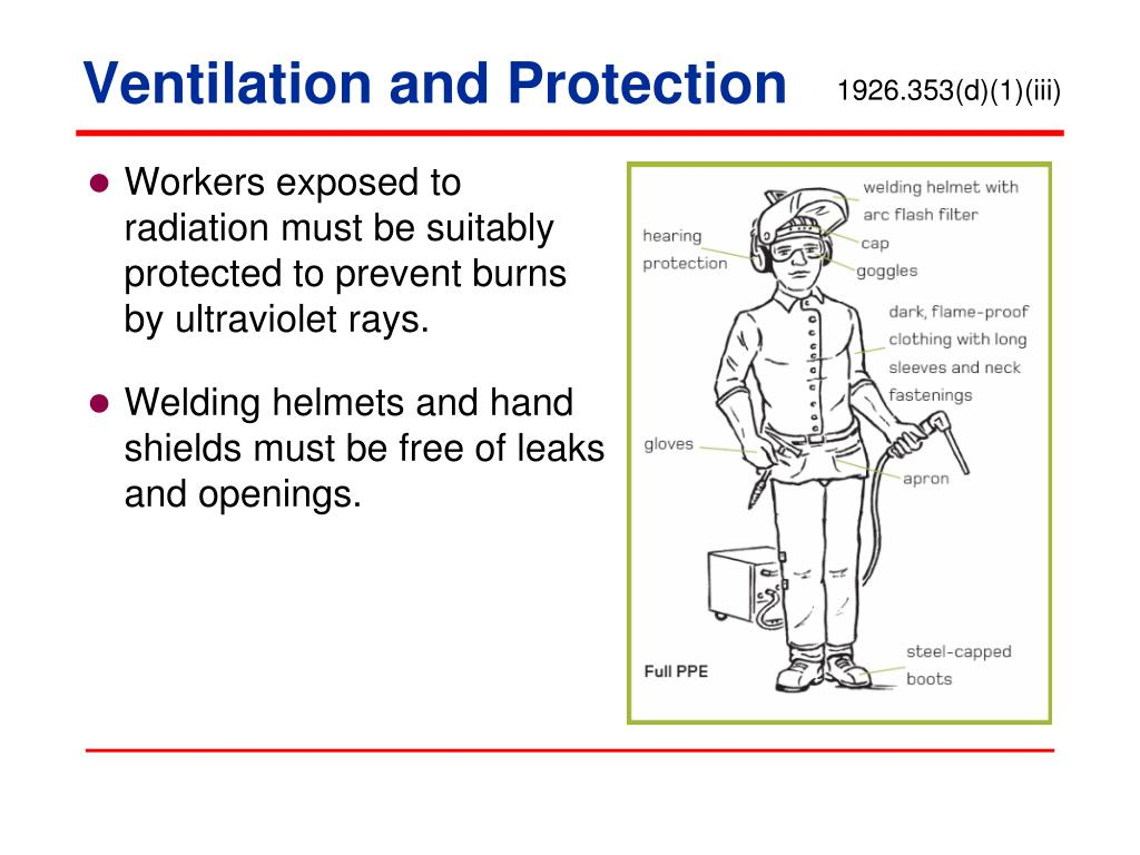 Ventilation and Protection