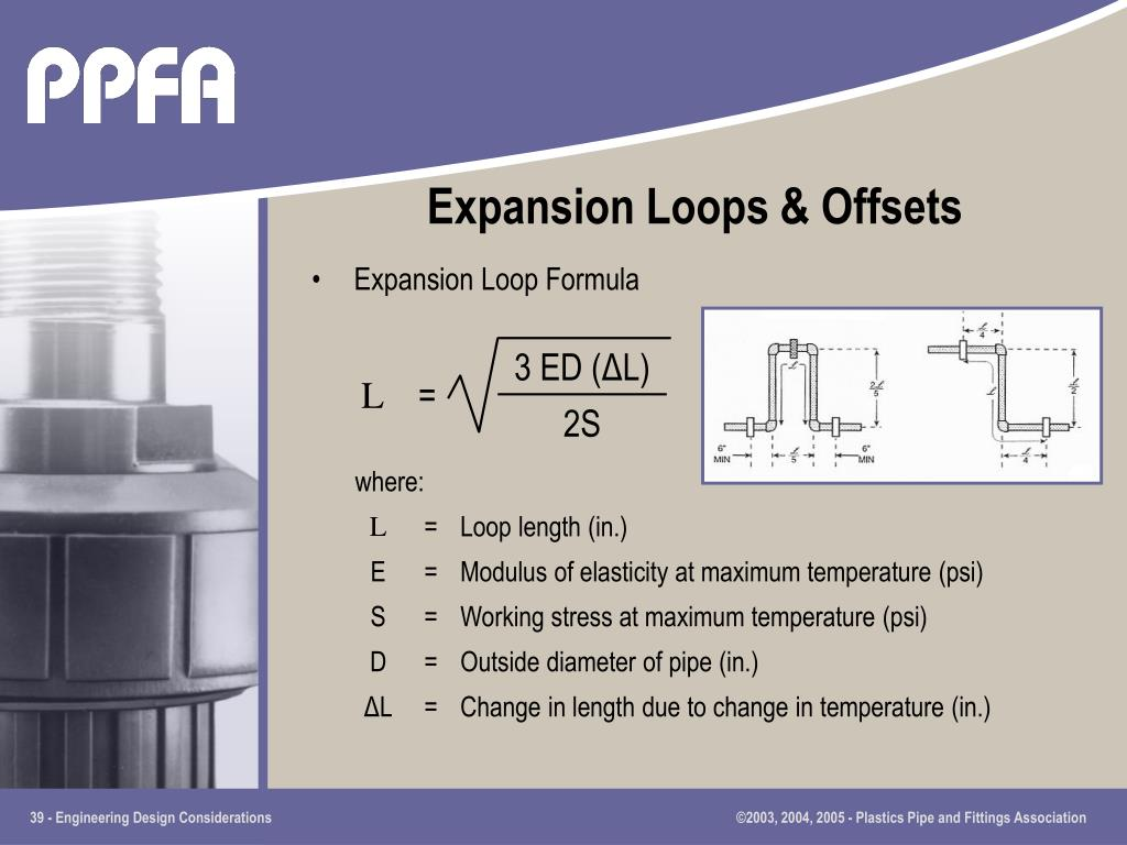 Expansion Loops & Offsets