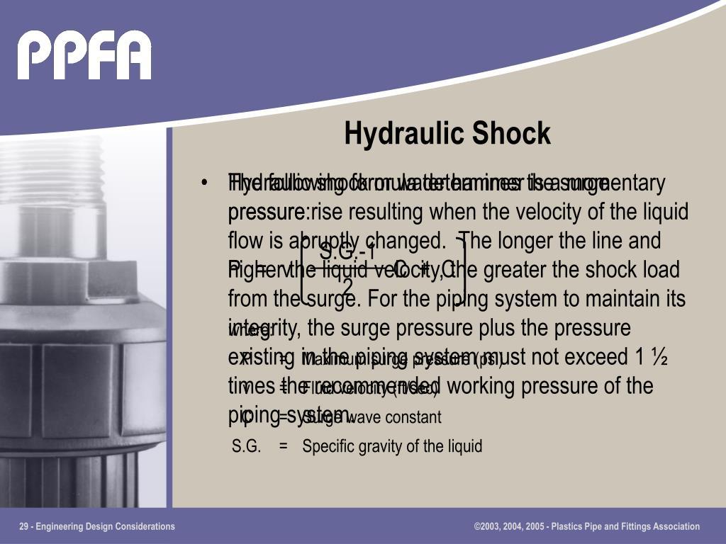 Hydraulic Shock