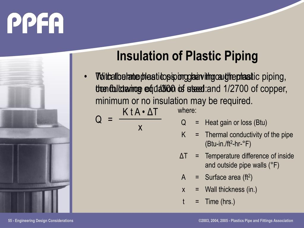 Insulation of Plastic Piping