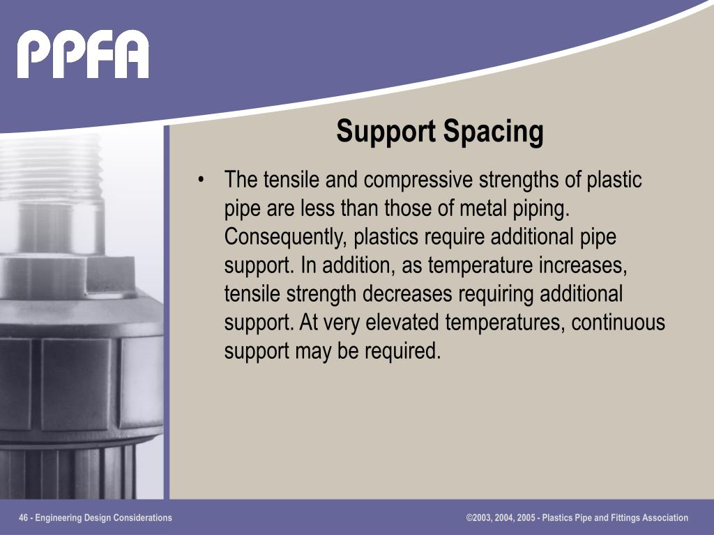Support Spacing