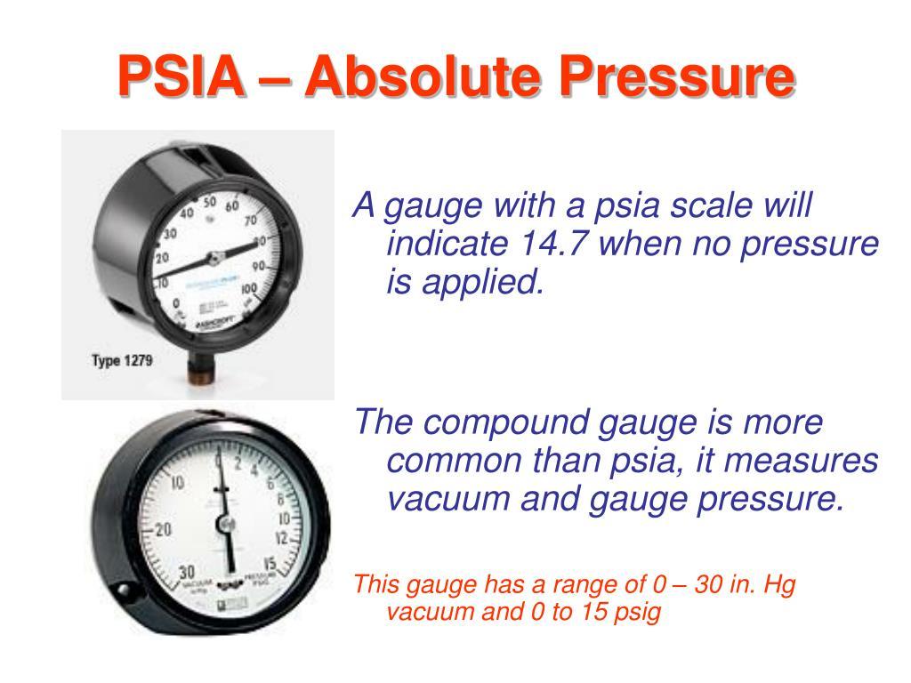 PSIA – Absolute Pressure