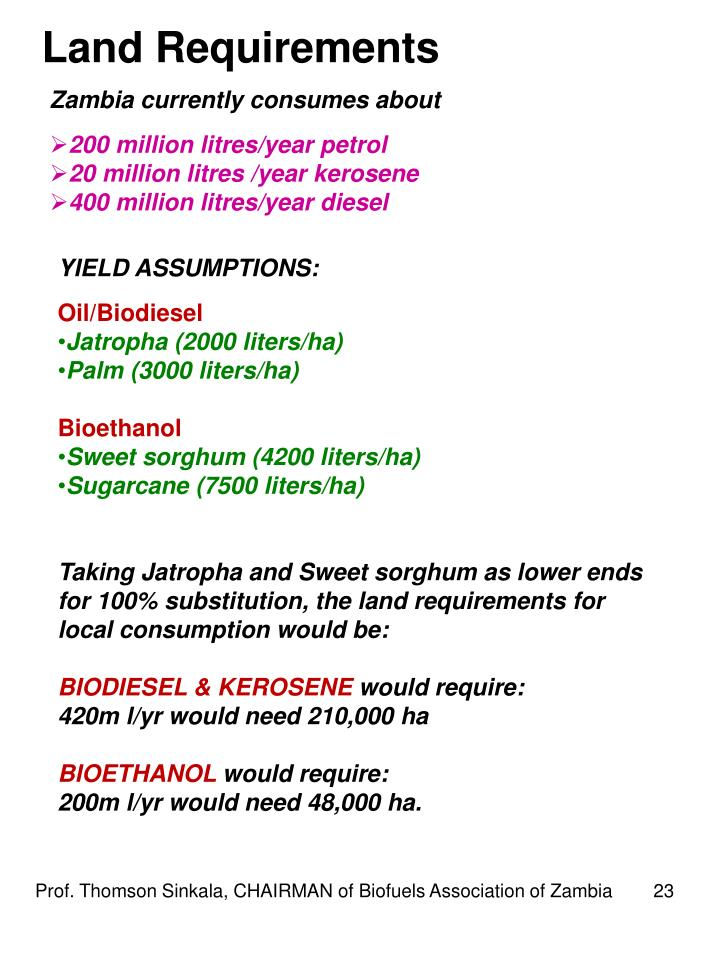 Land Requirements