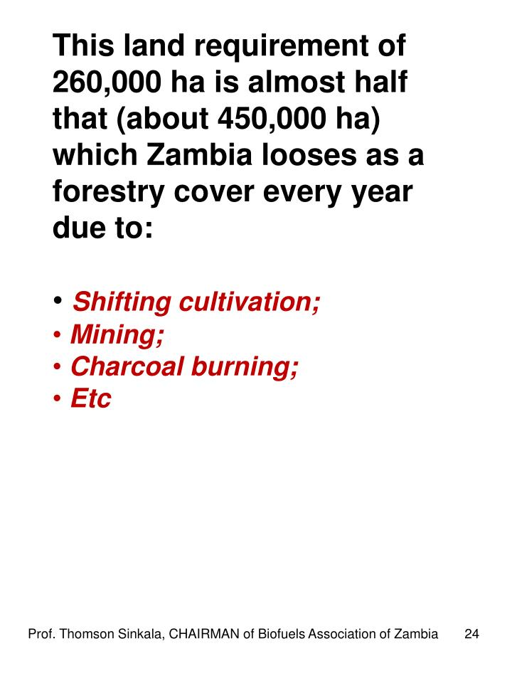 This land requirement of 260,000 ha is almost half that (about 450,000 ha) which Zambia looses as a forestry cover every year due to: