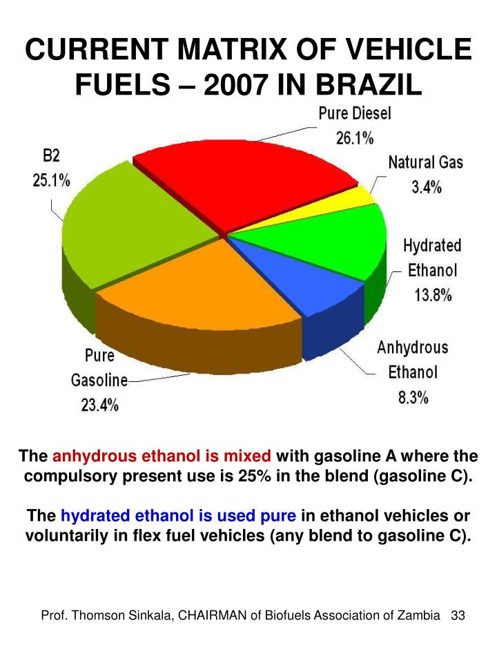 CURRENT MATRIX OF VEHICLE FUELS – 2007 IN BRAZIL