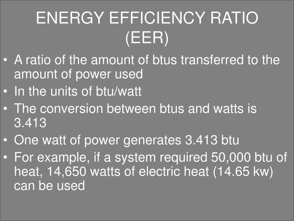 ENERGY EFFICIENCY RATIO (EER)