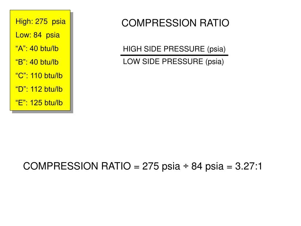 HIGH SIDE PRESSURE (psia)