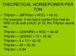 theoretical horsepower per ton64
