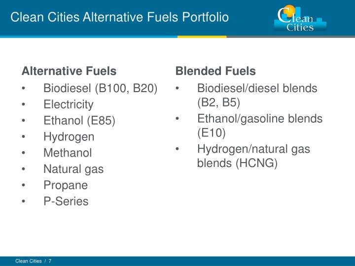Clean Cities Alternative Fuels Portfolio